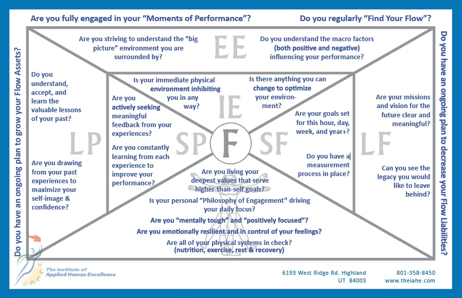 21 personal leadership questions graphic. jpeg. 1 2 15.jpg